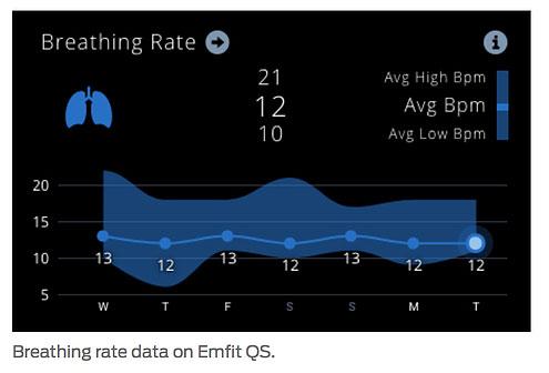 Best sleep data tips part 3
