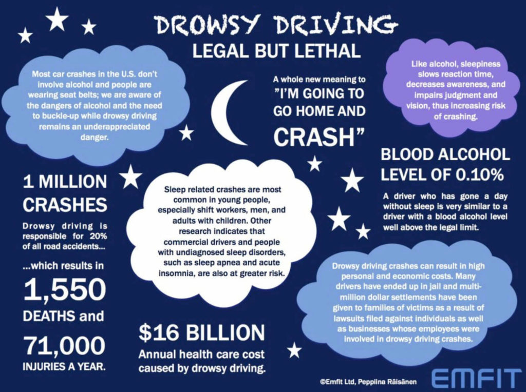 Drowsy driving - legal but lethal
